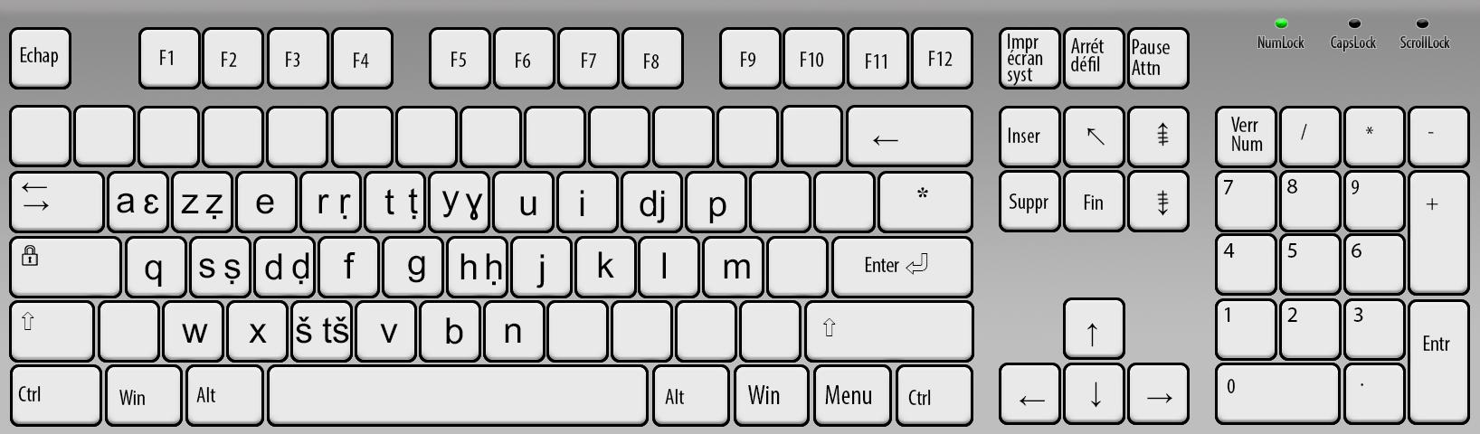 Tamazight Fonts Guide - happy05dz